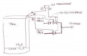 attwood bilge pump wiring diagram mikulskilawoffices com attwood bilge pump wiring diagram simplified shapes rule bilge pump wiring diagram 1890 wiring auto wiring