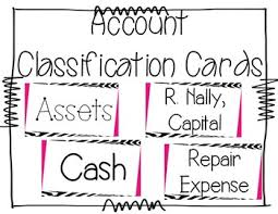 Classification Of Accounts Chart Chart Of Accounts Account Classification Cards
