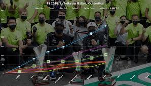 F1 | GP Belgio 2020 – Classifica piloti e team: Adesso anche la Renault  spaventa Maranello [Round 7/17]