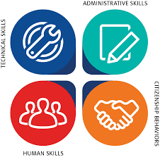4 Essential Types Of Skills That All Leaders Need Center