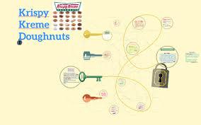Krispy Kreme Fundraiser Profit Chart 2019 Krispy Kreme Doughnuts By Tammy Yeh On Prezi