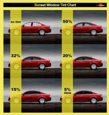 Window Tint Shades Chart Window Tinting Sunset Window Tinting In Little Rock Ar