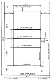 volleyball court diagram blank | Diagram | Pinterest | Diagram and ...
