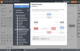 Dfd Design Tool Online Data Flow Diagram Software Lucidchart