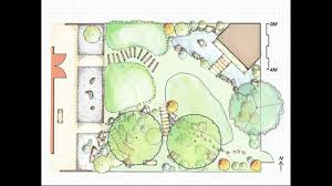 Delightful How To Design A Japanese Garden: Part 2   YouTube