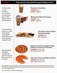 junk food in schools essay junk food in schools