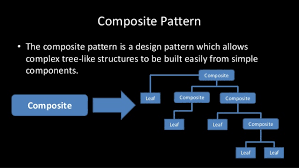 Python Design Patterns Best Python Common Design Patterns