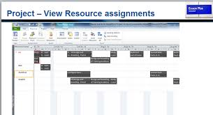 part if projects are like gasoline project management tools  a
