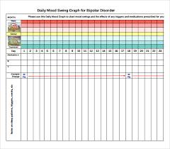 Daily Mood Chart For Bipolar Disorder 30 Prototypic Mood Chart For Bipolar Children