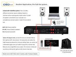 2 1 subwoofer amplifier circuit diagram fresh jbl car audio wiring Car System Wiring Diagrams at Diagram Wiring Jbl Powered Sound System
