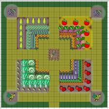 Small Picture vegetablegardendesignsandlayouts Vegetable Garden Layout