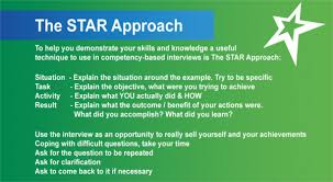 Star Approach Interview The Star Approach To Competency Based Interview Questions
