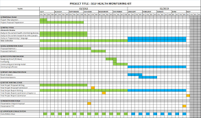 Gantt Chart For Dinner Party Gantt Chart For Dinner Party Pert Gantt Charts