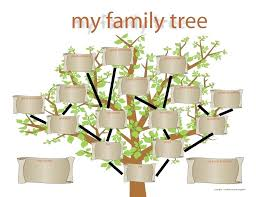 Drawing A Family Tree Template Family Tree Picture Free Family Tree Template Family Tree