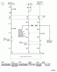 radio wiring diagram for 1999 mitsubishi montero sport the wiring 2003 mitsubishi montero sport wiring diagram images