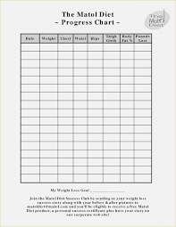 The History Of Printable Weight Loss Chart Chart Information