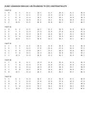 Berikut ini adalah rincian prediksi soal dan kunci jawaban un smk semester ganjil dan genap. Kunci Jawaban Erlangga Fokus Un Smp 2018 Bahasa Indonesia Guru Ilmu Sosial