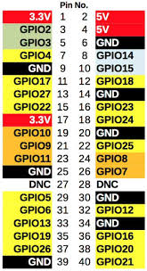 Gpio Pin Numbering Raspberry Pi Forums