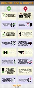 Resume Don Ts Resume Dos And Don'ts Infographic Useful Infographics Pinterest 11