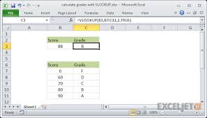 Excel Grade Calculator Template Excel Formula Calculate Grades With Vlookup Exceljet