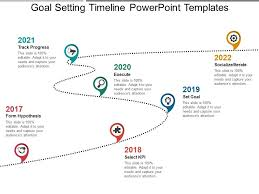 Timeline Powerpoint Slide Goal Setting Timeline Powerpoint Templates Powerpoint