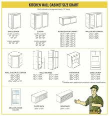 Standard Kitchen Base Cabinet Sizes Chart Pin By Clara Raelita On Home Ideas In 2019 Kitchen Cabinet