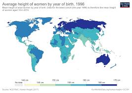 Average Height Of Women By Year Of Birth Our World In Data