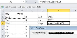 Excel Dynamic Chart Range Using Indirect That Function Is