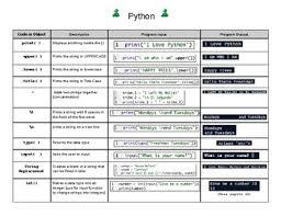 Python Coding Chart