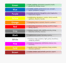 Color Meanings Chart 2672321 Free Cliparts On Clipartwiki