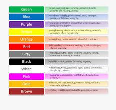 Color Meanings Chart Color Meanings Chart 2672321 Free Cliparts On Clipartwiki