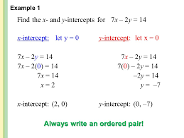 finding the x and y intercepts worksheet 4 7 kidz activities find the slope