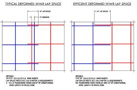 Welded Wire Fabric Size Chart Wwr Welded Wire Reinforcement