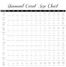 Diamond Sieve Size Chart 76 Efficient Size Chart For Diamond In Mm