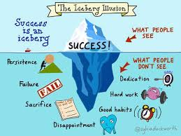 Below The Surface How Successful People Benefit From The Everyday