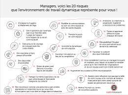 Les 20 Risques Managériaux De Lenvironnement De Travail Dynamique