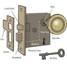 Schlage Door Latch Parts Wallpaper Popular Door Door Latch Parts In