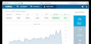 Adroll Dashboard_128_trans The Digital Marketing Ecommerce Cro Blog