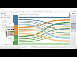 Sankey Charts In Tableau How To Create Sankey Diagram Tableau Supriyadi Medium