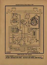 free at wiring diagram diagram base 1929 Model A Wiring Diagram 1929 Ford Model A Wiring Diagram