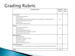 Pretty Grading Rubric For Resume And Cover Letter Pictures