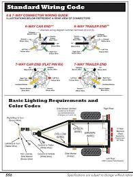 trailer wiring diagrams information in semi diagram 7 way at 7 way trailer plug wiring diagram ford at 7 Pin Trailer Connector Wiring Diagram
