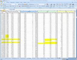 Gas Mileage Spreadsheet Gas Mileage Spreadsheet The Hortonsphere