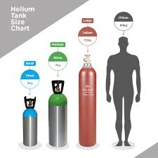 Helium Tank Size Chart Helium Gas Tank Rental Party Wholesale Singapore