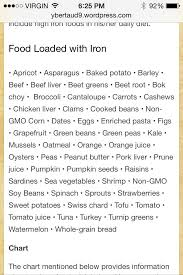 Foods High In Iron Chart This Product Works Great My Bones And Teeth Are Doing So