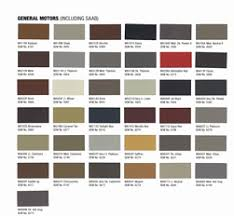 Automotive Paint Color Mixing Chart Inspirational Aikka The