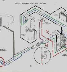 1996 club car carburetor diagram ezgo headlight wiring diagram 1985 club car wiring diagram wiring library 2005 club car wiring diagram 48 volt 1985 club car 36 volt wiring diagram