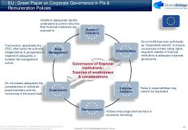 risks of noncompliance in corporate governance essay term paper  risks of noncompliance in corporate governance essay