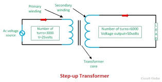 difference between step up and step down transformer circuit globe step up transformer