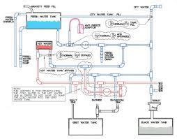 rv holding tank wiring diagram elegant rv tank sensor wiring diagram Bedroom Wiring-Diagram rv holding tank wiring diagram unique rv tank monitor wiring diagram trailer ford truck enthusiasts